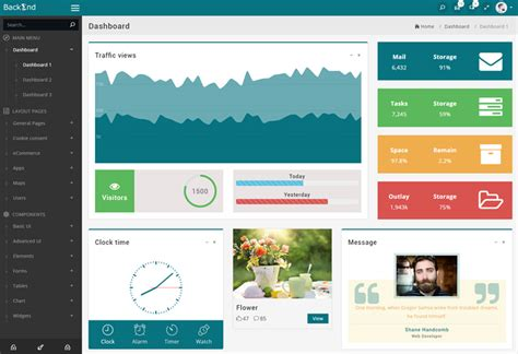 bootstrap templates for backend backend premium responsive bootstrap 4 admin dashboard