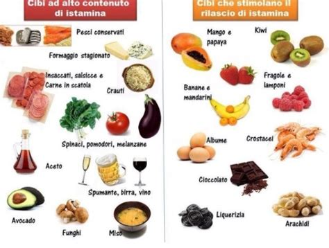 elenco alimenti senza istamina cibi che favoriscono il rilascio di istamina