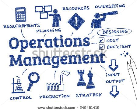 Production Management Books For Mba by Operations Management Stock Images Royalty Free Images