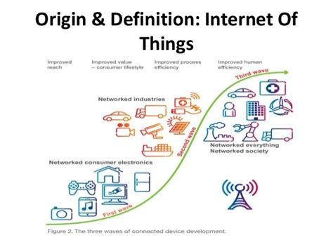internet definition design applications using internet of things in simple steps