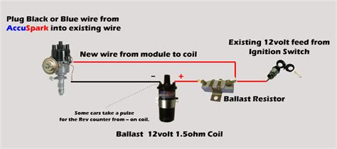how does a coil resistor work ford transit forum view topic anyone recognise what this is near radiator