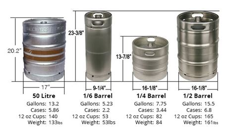 how many beers in a keg of coors light save mor beer pop warehouse keg sizes