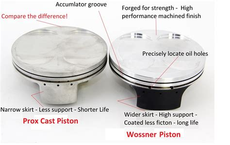 honda crf  big wheel piston kit wossner