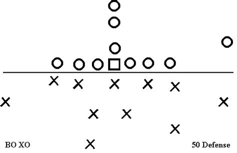flag football play template pics