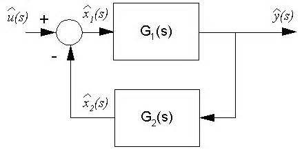 transfer functions from block diagrams transfer functions