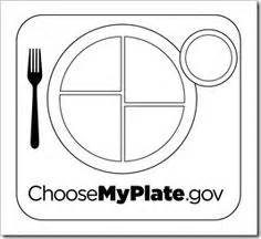 Have The Kids Create Their Own My Plate Jimmy Can Use For Cub Scout  sketch template