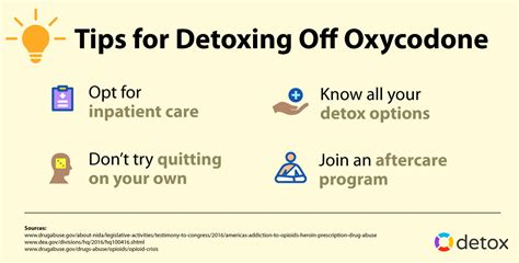 Oxycontin Detox Methods by How Does It Take To Detox From Oxycodone Withdrawal