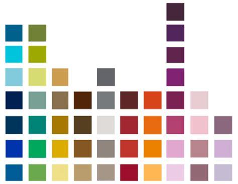 colour style dabbieri blog 2007 2008 color style design trends