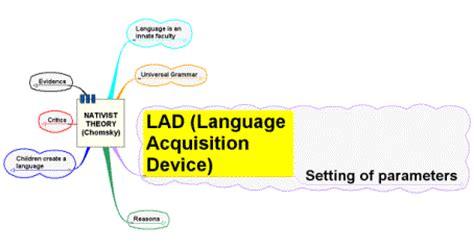Language Acquisition Device Nativist Theory