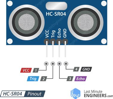 hc sr ultrasonic sensor works   interface