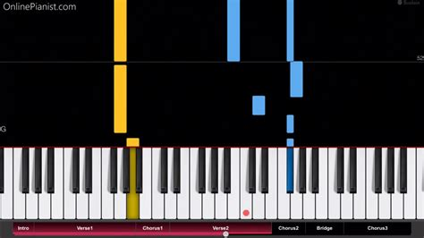 noah cyrus again piano noah cyrus i m stuck easy piano tutorial youtube