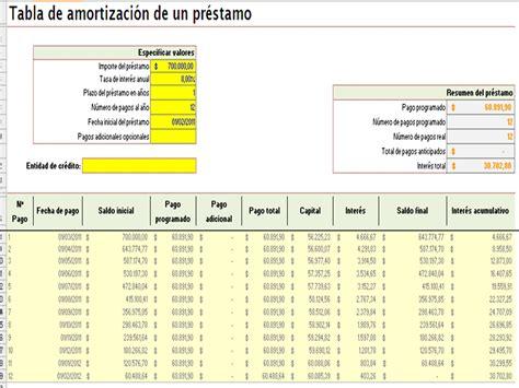 art 477 y 478 del estatuto tributario nacional et tabla del art 152 newhairstylesformen2014 com
