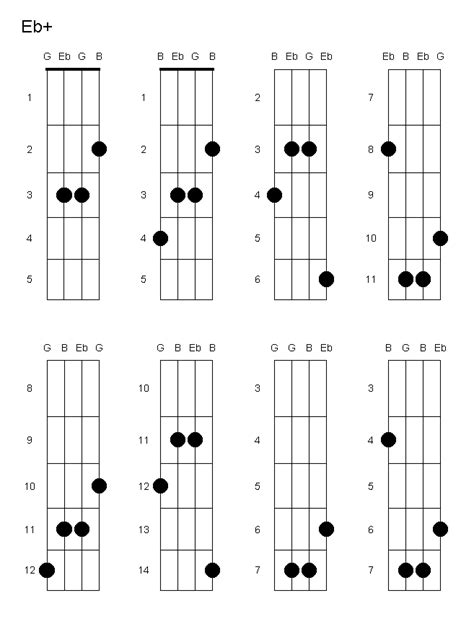E Flat Chord Images - chord guitar finger position