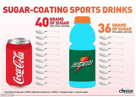 2 energy drinks a day bad sports drinks nine teaspoons of sugar and as bad for