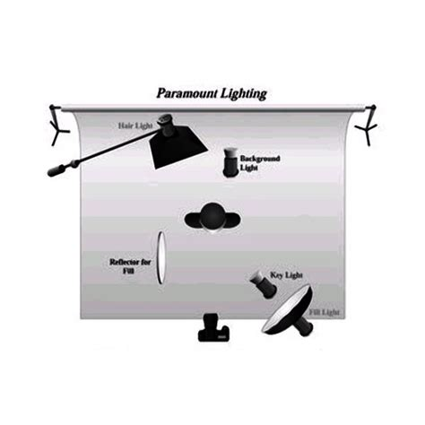lighting tips tips for the photography studio lighting techniques