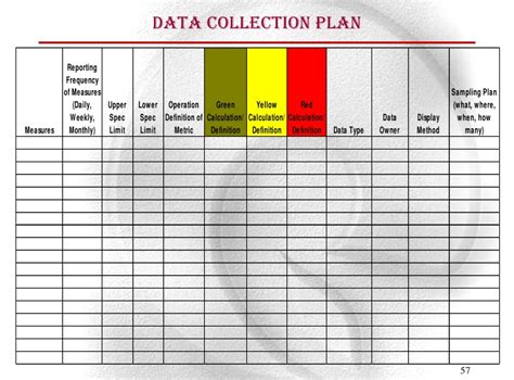 data collection plan template lean manufacturing and six sigma
