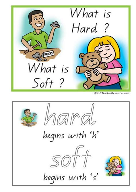 What Is Soft What Is What Is Soft Concept Book K 3
