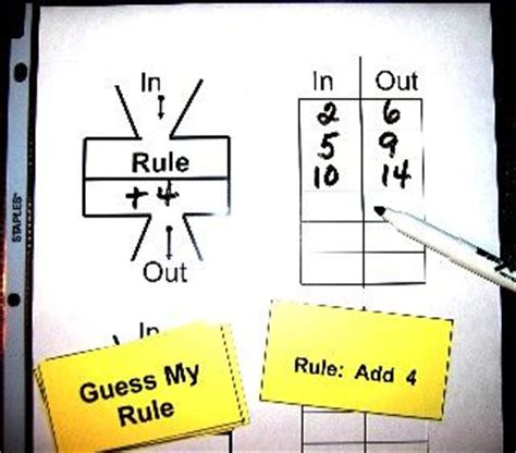 pattern rule that relates the input to the output input output tables math patterns pinterest