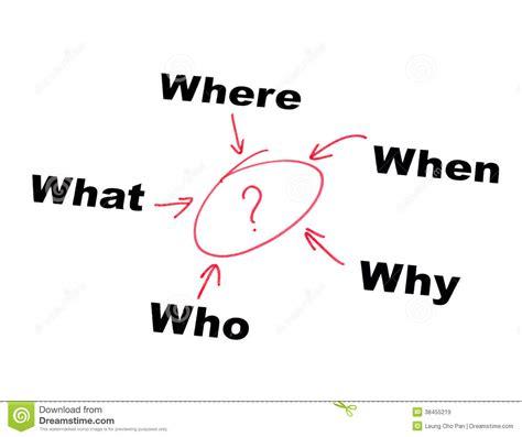 Decision Paper - decision concept