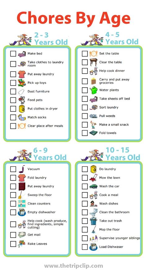 7 Chores I Loathe by Make Your Own Chore Chart Plus Lots Of Other Printable