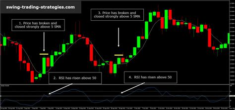 swing trading system 5x5 rsi trading system complete trading details