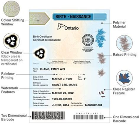 Ontario Birth Records Free Ontario Introduces New Birth Certificates Yorkregion