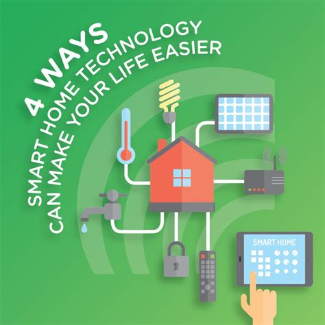 smart home technologies 4 ways smart home technology can make your easier