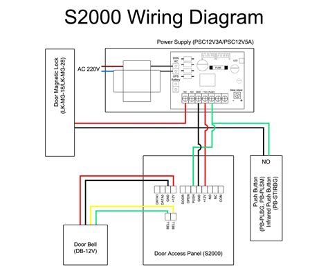 samsung wireless security wiring diagram for home