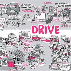 drive by dan pink pdf print from we are cognitive