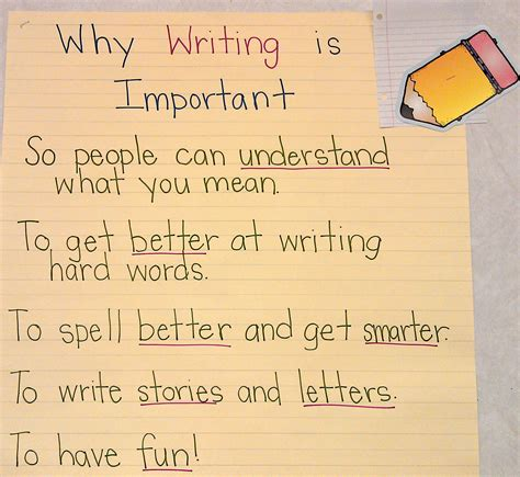 Why Writing Is Important Essay by Why Is It Important To Write Custom Admission Essays School
