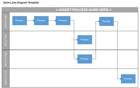 Swimlane Flowchart Template Powerpoint Swim Lane Template Swimlane Diagram Excel