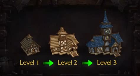 Building Upgrade Plans Wow Garrison Wowwiki Your Guide To The World Of Warcraft