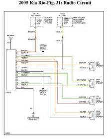 wiring diagram for kia optima 2004 wiring kia free wiring diagrams