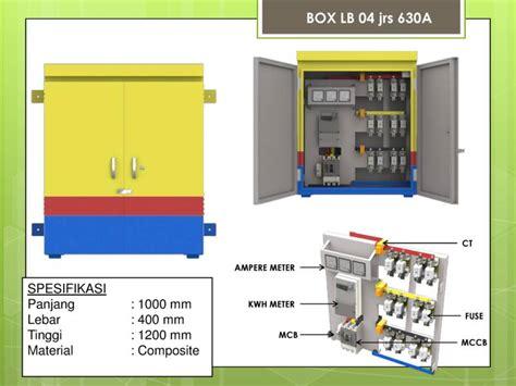 Panel Listrik Outdoor box panel listrik fiberglass outdoor harga jual pabrikan