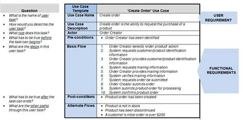 project requirements document template business requirements