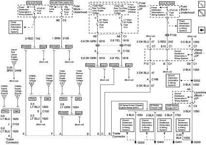 2004 chevrolet tahoe wiring diagram fuse box and wiring diagram