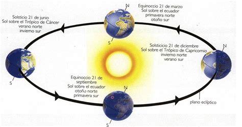 imagenes solsticio invierno luz de levanah solsticio de junio 2013 la frecuencia
