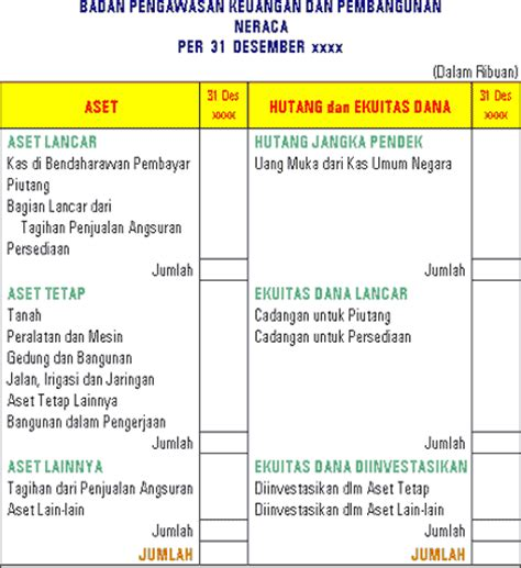 format buku keuangan organisasi situs resmi bpkp 2018