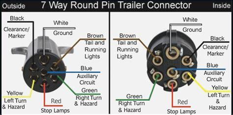 semi trailer wiring diagram 7 way 7 way semi trailer wiring diagram bioart me