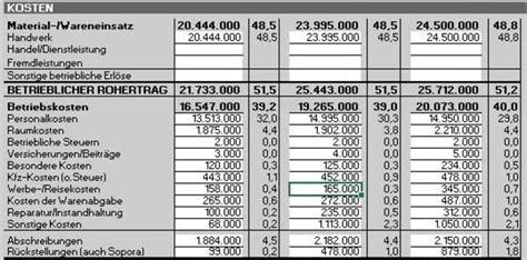 Umzug Fur Bewerbung Die Lohnberechnung Lohndaten Erfassen In Der Lohn Software Ilohngehalt Netto