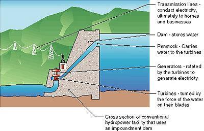 Breakwater Broken Tides Volume 1 hydropower open source learning