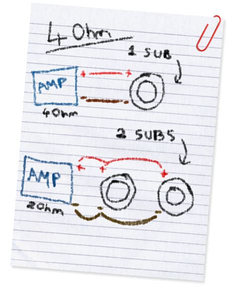 2 ohm dual voice coil wiring diagram parallel wiring dual