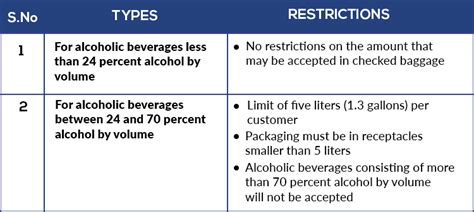 united airlines baggage allowance per person 100 united air baggage policy 20 united baggage