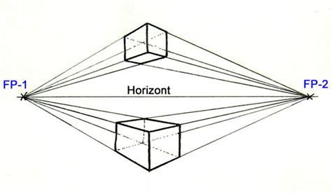 Perspektive Zeichnen Lernen by Perspektivisch Zeichnen Lernen