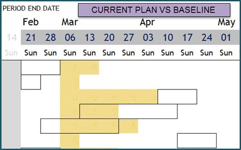 Project Manager Excel Template Planned Vs Actual Gantt Chart In Excel Template