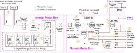 understanding home electrical wiring electrical circuit diagram used in domestic circuit