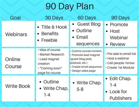 creating the impossible a 90 day program to get your dreams out of your and into the world books how to create a 90 day content calendar with free