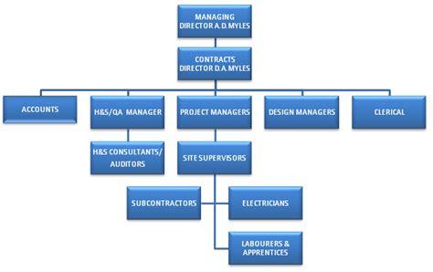 build charts sle venn diagram sle get free image about wiring