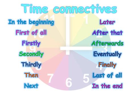 Connective Word Mat by Time Connectives Word Mat By Lorent Teaching Resources Tes