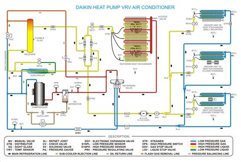 piping diagram ac wiring diagrams schematics
